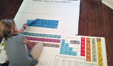 Cool Ways to Learn the Periodic Table | GreatPeaceAcademy.com